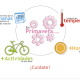 SLA_BO_ITPS_infografiaCuidadosPrimavera_13042016_001-02